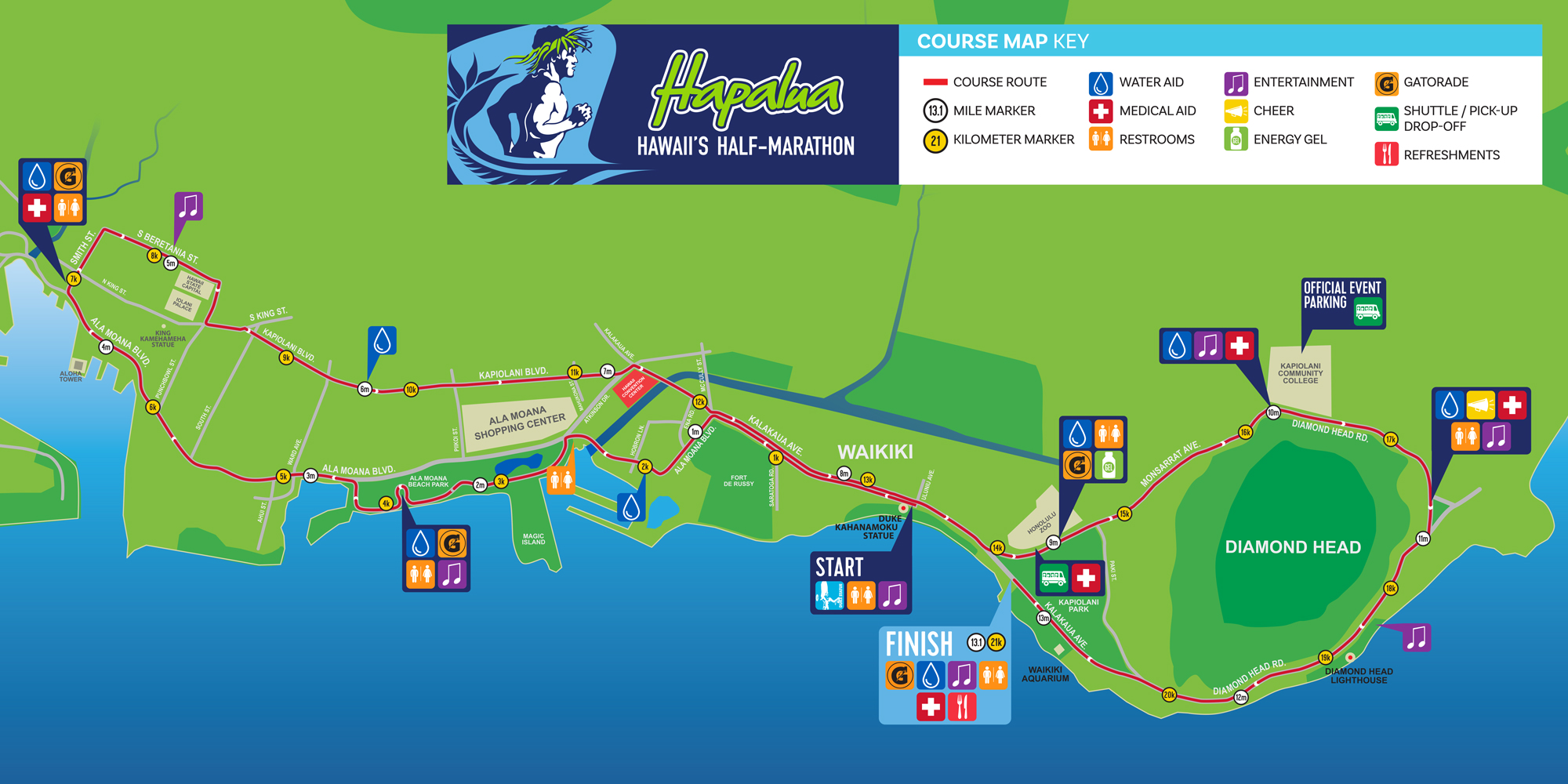 Map of the course